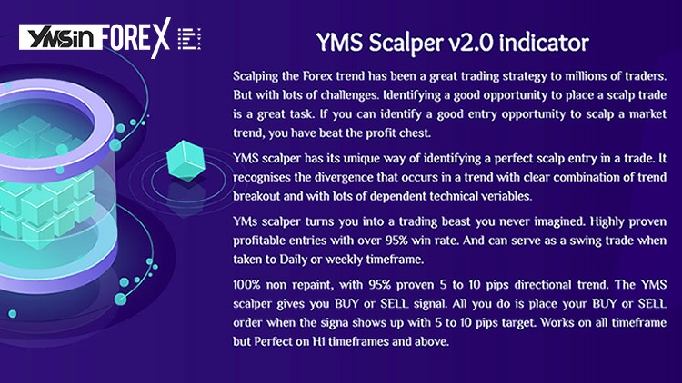 YMS Scalper v2.0 Indicator