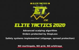 Elite Tactics EA MT4